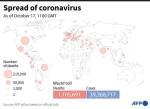 Map with number of Covid-19 deaths by country, as of Saturday, October 17 at 1100 GMT.  By Simon MALFATTO (AFP)