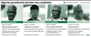 Nigerian presidential election: Key candidates. By Gillian HANDYSIDE (AFP)