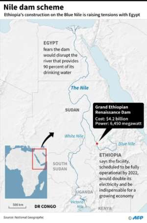 Map of eastern Africa, showing the Nile River and the location of the Grand Ethiopian Renaissance Dam..  By Janis LATVELS (AFP)