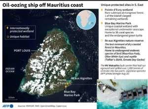 Oil-oozing ship off Mauritius coast.  By Gillian HANDYSIDE (AFP)