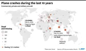Plane crashes around the world since 2009, according to AFP data.. By (AFP)