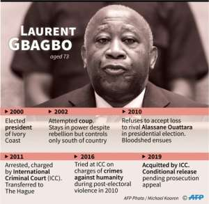 Profile of Laurent Gbagbo. By Camille CAMDESSUS (AFP)