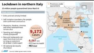 Regions of northern Italy under quarantine and main measures taken to stem coronavirus spread.  By Robin BJALON (AFP)