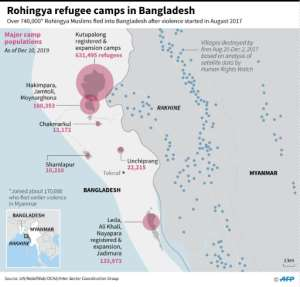 Major Rohingya refugee camp populations in Bangladesh, as of December 2019..  By Gal ROMA (AFP)