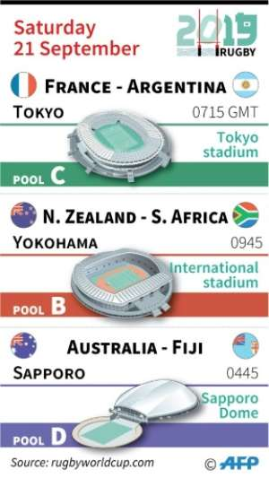 Matches on September 21 at the Rugby World Cup 2019 in Japan..  By Laurence SAUBADU (AFP)