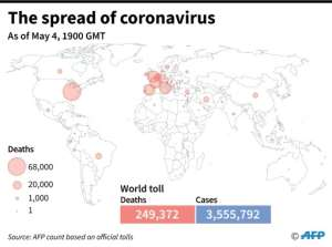 World map showing official number of coronavirus deaths per country, as of May 4 at 1900 GMT.  By Simon MALFATTO (AFP)