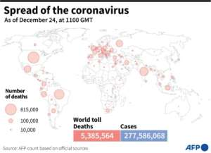 Spread of the coronavirus.  By Simon MALFATTO (AFP)