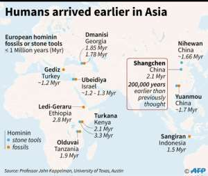 Stone tool discovery pushes back arrival of humans in Asia.  By Kun TIAN (AFP)