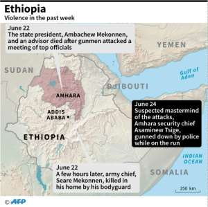 State of Amhara in Ethiopia where the government says an attempted coup took place on June 22.  By Simon MALFATTO (AFP)