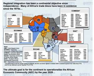 Pax Aufricana: Who is paying for the African Union anyway? (1)
