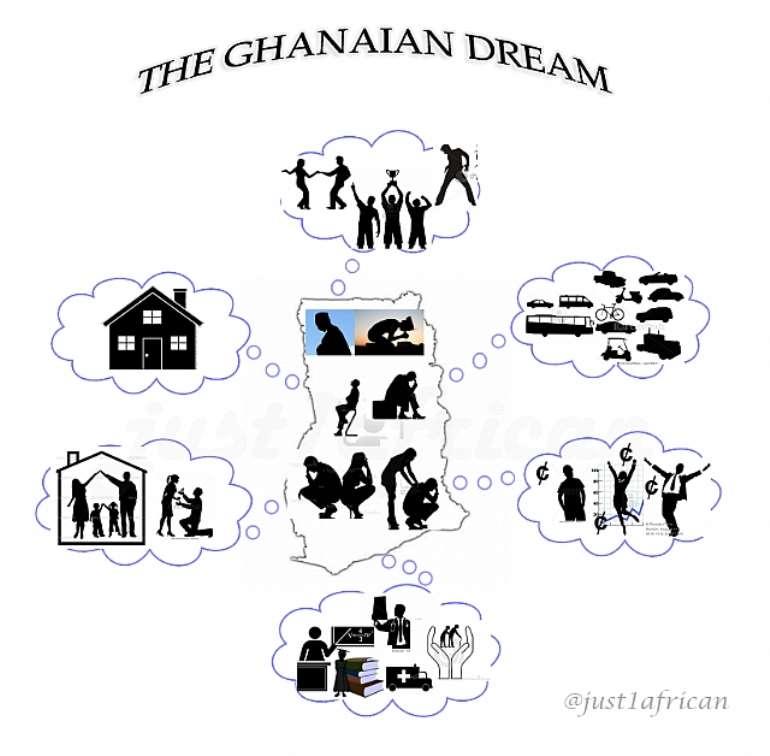 bfvi84lxx6 the ghanaian dream just1african