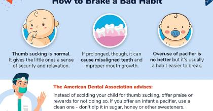 Children's Teeth: 20 Myths, Facts & Stats