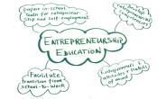 Connecting The Dots Between Education And Entrepreneurship