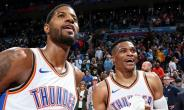 NBA: Russell Westbrook Sets New Triple-Double Record