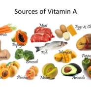 Consume Vitamin A Foods To Improve Your Eyesight
