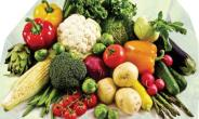 Health Benefits of Eating More Veggies