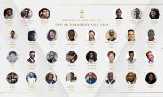 Future of Ghana 2018 Publication Digitally Released