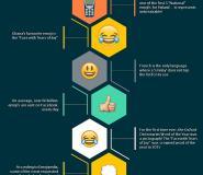 10 Reasons To Celebrate World Emoji Day