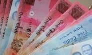Black Market Operators Cause Of Cedi Depreciation - Economist