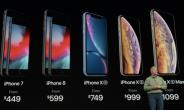 5 Big Announcements At The Apple Event