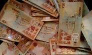 Mobilising Revenue For Development